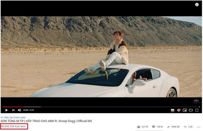 Cho đến thời điểm hiện tại, MV đang nắm giữ hơn 48 triệu lượt xem trên Youtube.