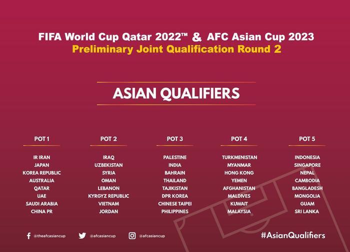 Các đội hạt giống để bốc thăm chia bảng vòng loại World Cup 2022 khu vực châu Á.