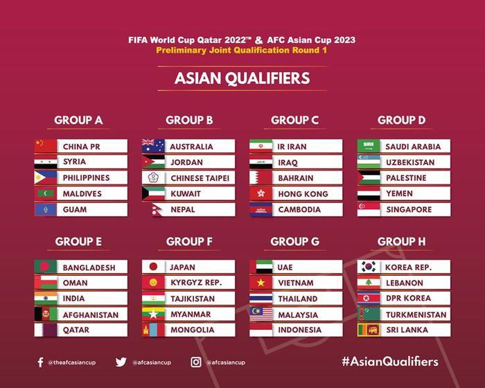 CĐV Thái Lan sung sướng vì chỉ phải gặp Việt Nam ở vòng loại World Cup 2022 ảnh 0
