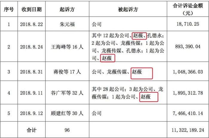 Kháng cáo thất bại, Triệu Vy bị tòa buộc phải bồi thường 1,46 tỷ đồng cho người bị cô lừa đảo về chứng khoán ảnh 5