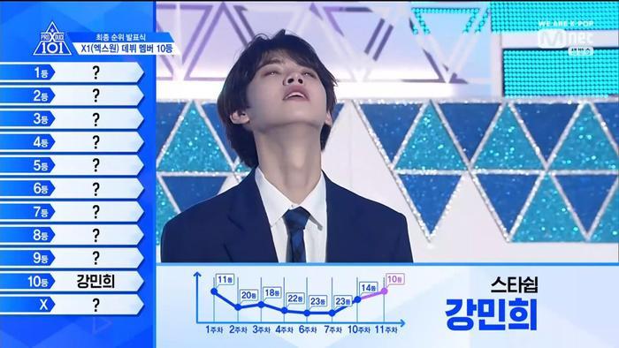 Chung kết PRODUCE X 101: Trùm cuối Hạng X chính thức thuộc về Lee Eunsang ảnh 103