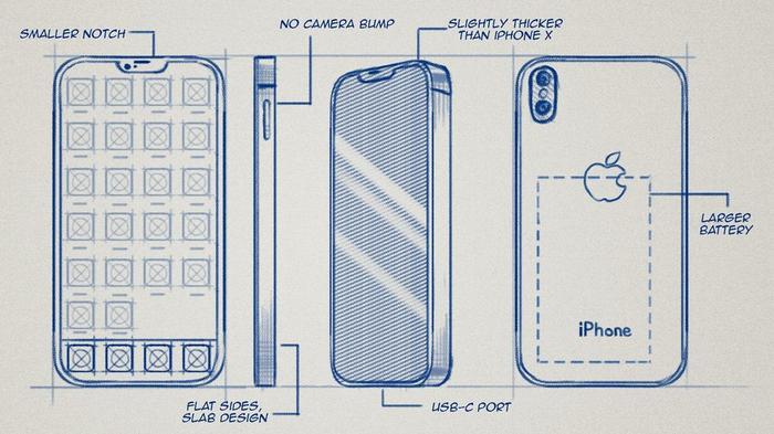Các sản phẩm của Apple