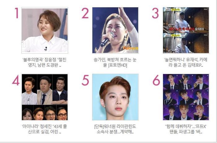 Đứng hạng 6 trong phần tin tức được xem nhiều nhất trên Nate.