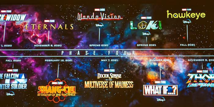 Gần tròn một năm Endgame ra mắt, Kevin Feige hy vọng tương lai của MCU cũng sẽ thành công như vậy!