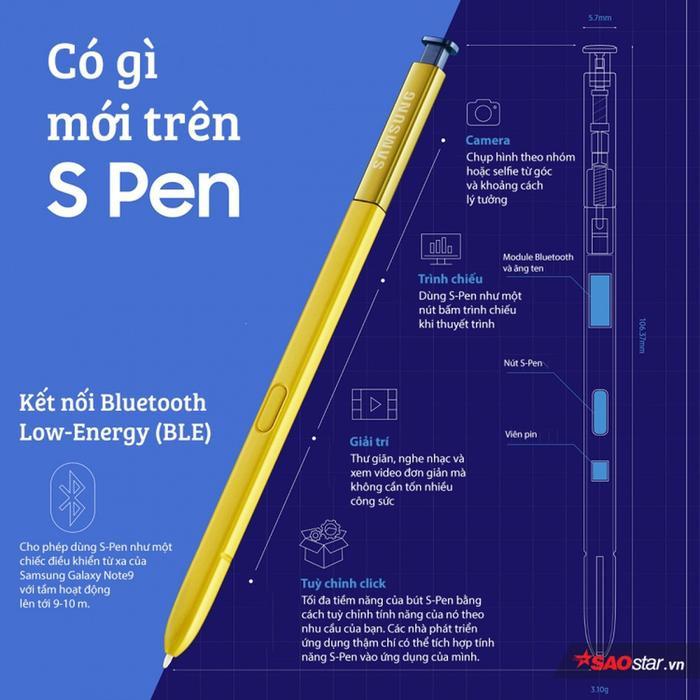 Bút S-Pen trên Samsung Galaxy Note9 có thể nói là dòng S-Pen ấn tượng nhất trong lịch sử Samsung.