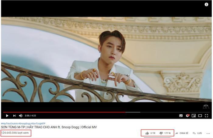 MV Hãy trao cho anh của Sơn Tùng M-TP sau 1 tháng ra mắt đã đạt hơn 124 triệu lượt xem cùng hơn 3 triệu lượt thích trên Youtube.