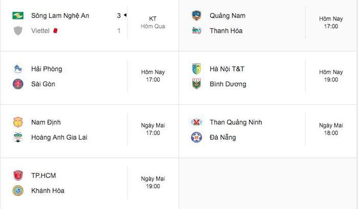 Lịch thi đấu V.League vòng 19.