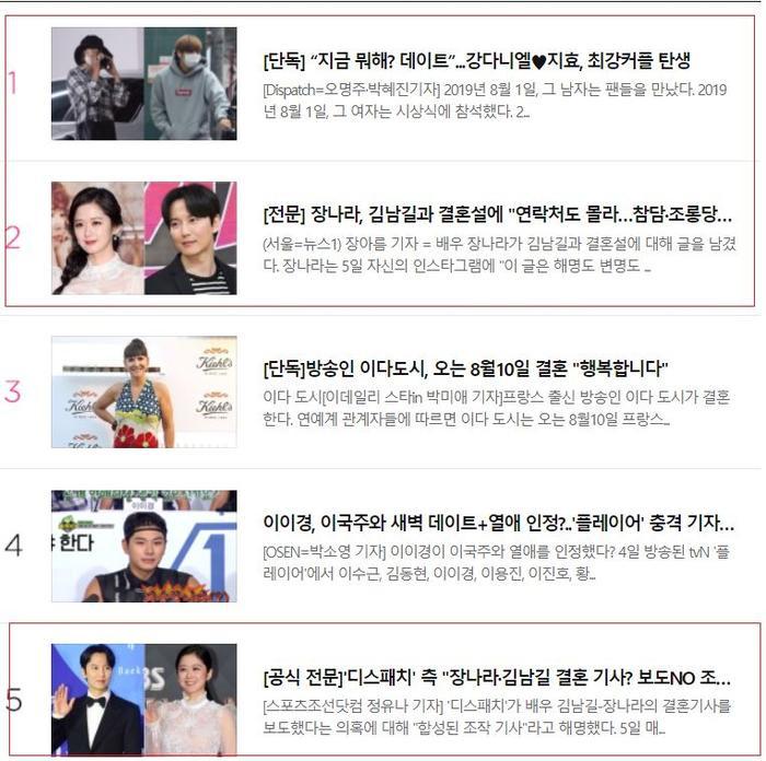 Những bài báo hot nhất ở Naver.