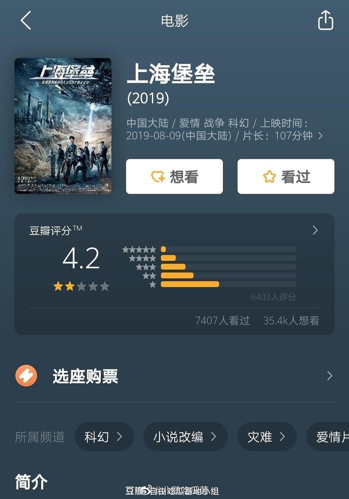 Pháo đài Thượng Hải của Lộc Hàm và Thư Kỳ vừa công chiếu ít phút đã có điểm đánh giá  Liệu có khách quan, chân thực? ảnh 4