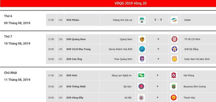 Lịch thi đấu V.League vòng 20.