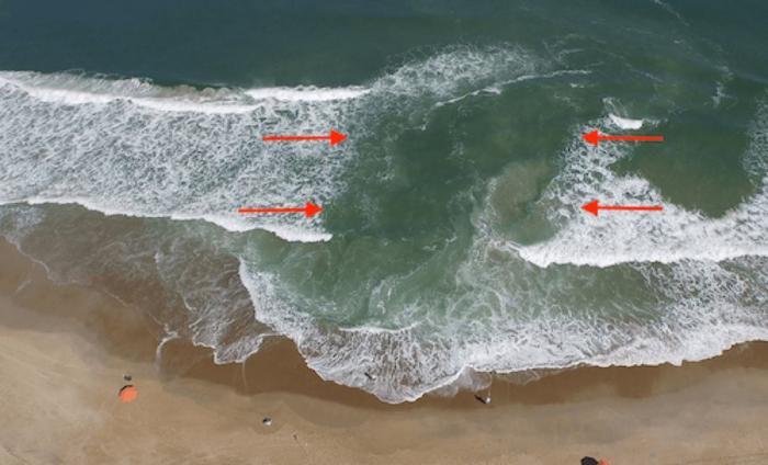 Trước khi xuống tắm phải quan sát kỹ bãi biển để nhận dạng khu vực có nào dòng chảy xa bờ (mũi tên màu đỏ) cần tránh xa. (Ảnh: Scijink)
