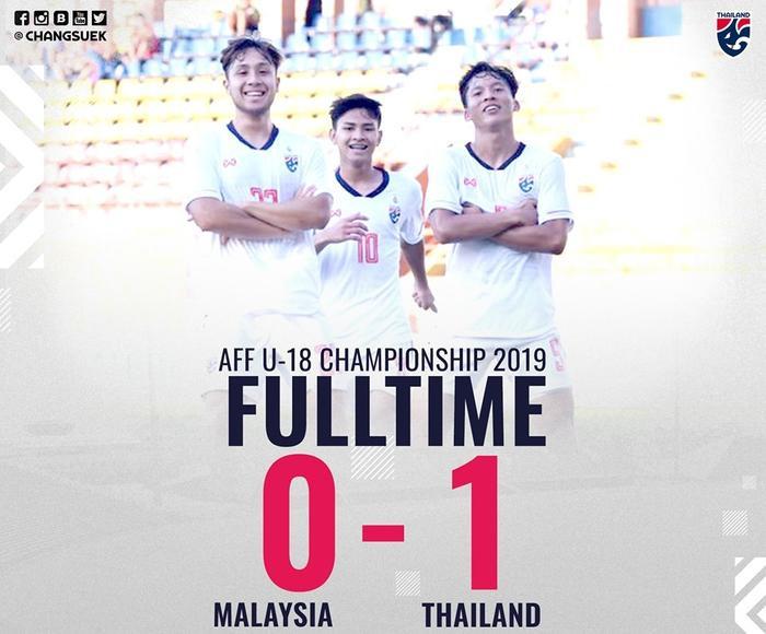 Thua Thái Lan, U18 Malaysia vẫn nắm tay U18Australia vào vòng trong.
