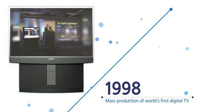 Đây là dòng TV kỹ thuật số đầu tiên trên thế giới đem tới trải nghiệm nghe nhìn cho người dùng vào năm 1998 của Samsung.