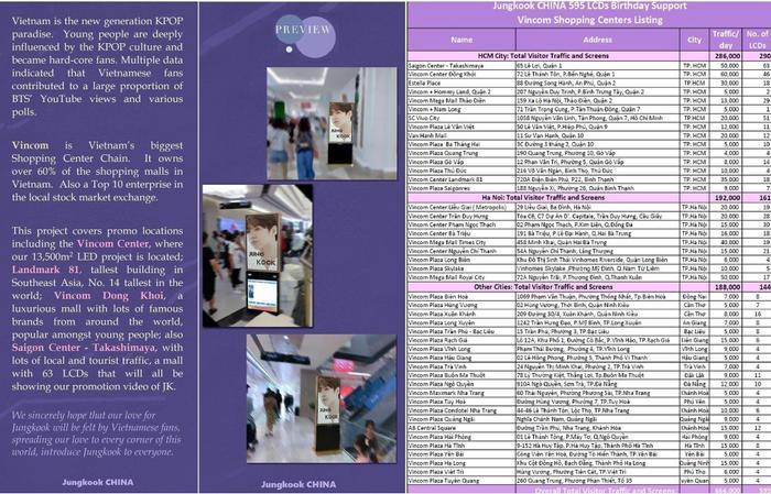 Danh sách màn hình LCD trên toàn Việt Nam do Jungkook China tổ chức chiếu clip mừng sinh nhật idol.