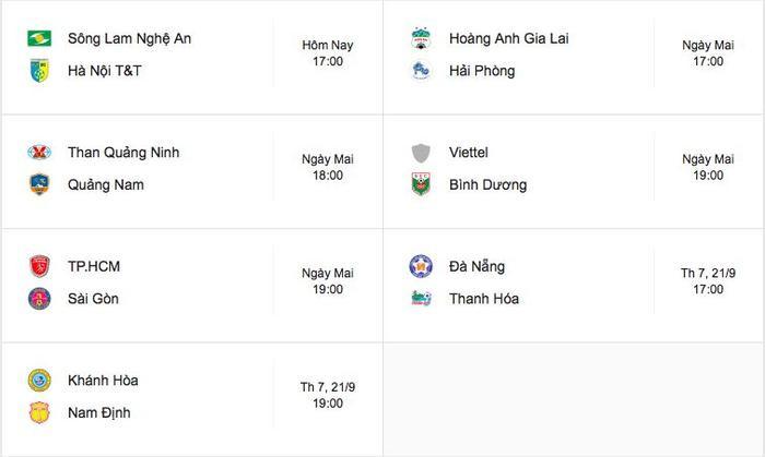 Lịch thi đấu V.League vòng 24: Hà Nội vô địch sớm, HAGL lâm nguy? ảnh 1