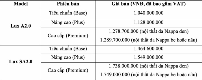Bảng giá chi tiết 2 mẫu VinFast Lux từ ngày 1/10/2019.(Ảnh: VinFast)
