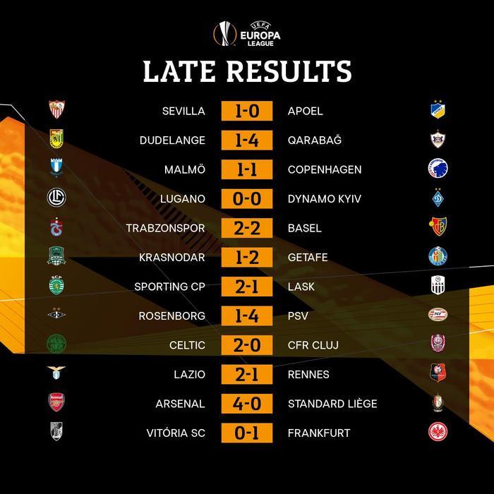 M.U gây thất vọng, Arsenal đại thắng ở Europa League ảnh 1
