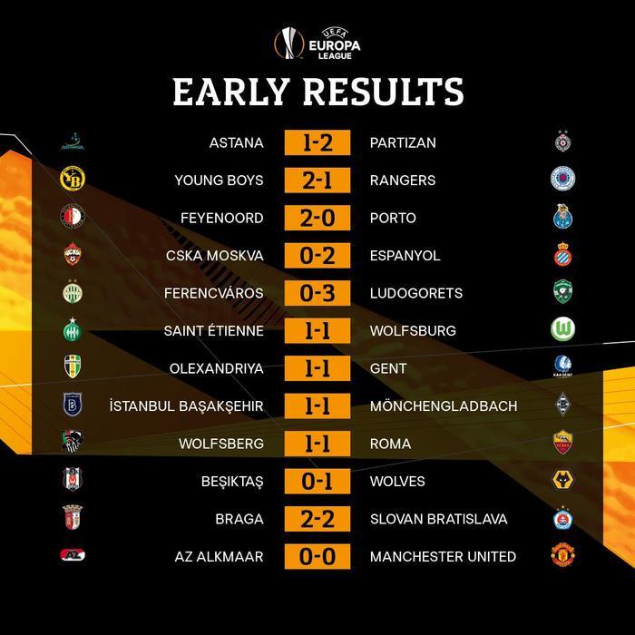 M.U gây thất vọng, Arsenal đại thắng ở Europa League ảnh 2