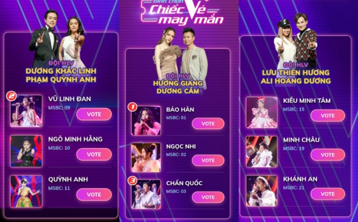 Cổng bình chọn chiếc vé may mắn The Voice Kids 2019 đã mở. (Kết quả tạm thời cập nhật lúc 18h ngày 6/10)