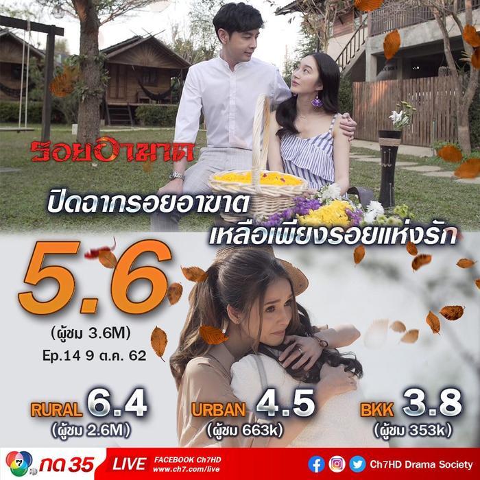Xếp hạng rating phim truyền hình Thái Lan ngày 9/10/2019 ảnh 2