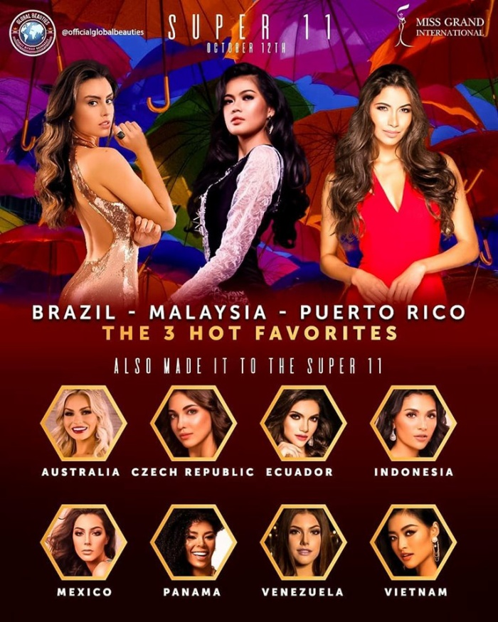 Bảng xếp hạng mới nhất của chuyên trang sắc đẹp thế giới Global Beauties.