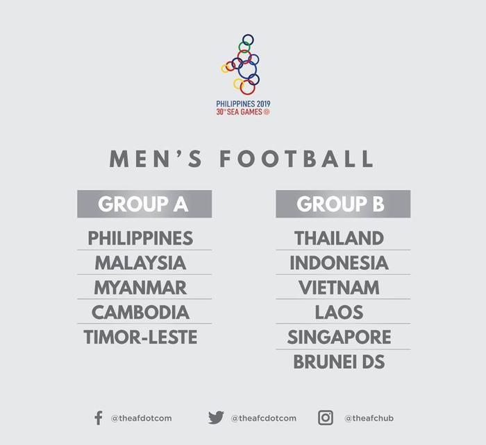 Thái Lan và ĐT Việt Nam nằm chung bảng ở SEA Games 30 diễn ra ở Philippines.