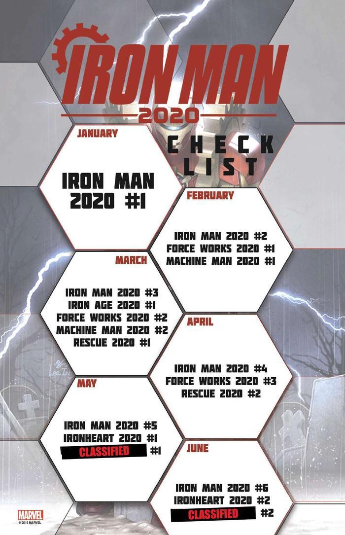 Lịch trình phát hành các tập truyện Iron Man 2020