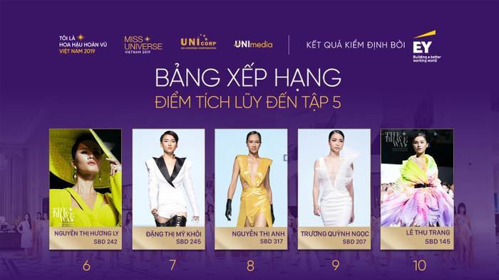 Hương Ly rớt hạng xuống danh sách Top 10, góp mặt có: Mỹ Khôi, Nguyễn Thị Anh, Quỳnh Ngọc và Lê Thu Trang.