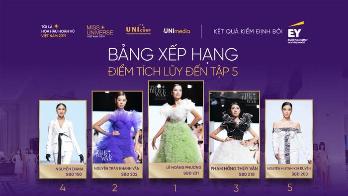 Top 5 người đẹp dẫn đầu cuộc thi Miss Universe Vietnam 2019 sau 5 tập truyền hình thực tế.