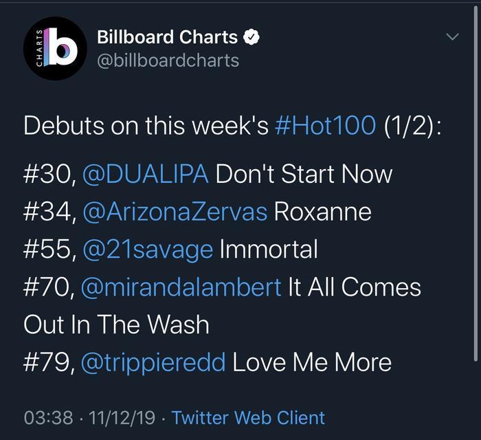 Kết quả của Don't Start Now trên BXH âm nhạc quốc tế sau một tuần ra mắt.