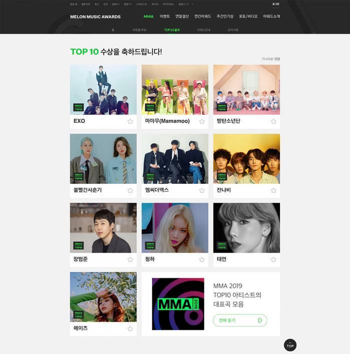 Melon Music Awards 2019 đã công bố BXH 10 nghệ sĩ hàng đầu có hoạt động nổi bật nhất năm nay.