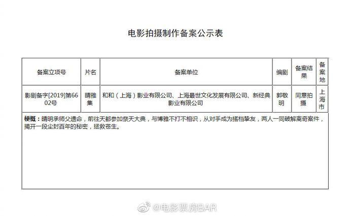 Triệu Hựu Đình Đặng Luân xác nhận tham gia dự án chuyển thể Âm dương sư ảnh 0
