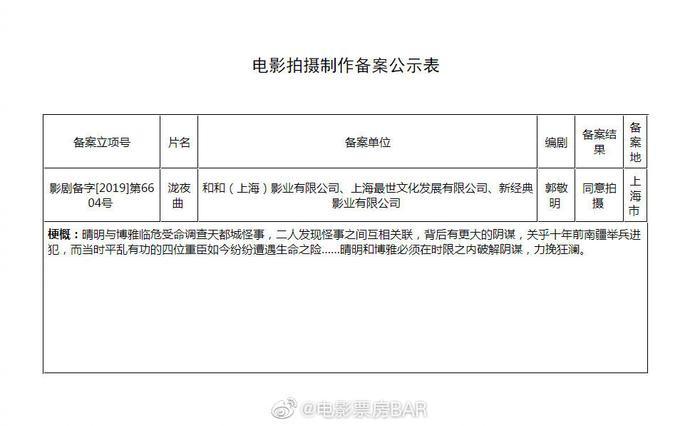 Triệu Hựu Đình Đặng Luân xác nhận tham gia dự án chuyển thể Âm dương sư ảnh 1