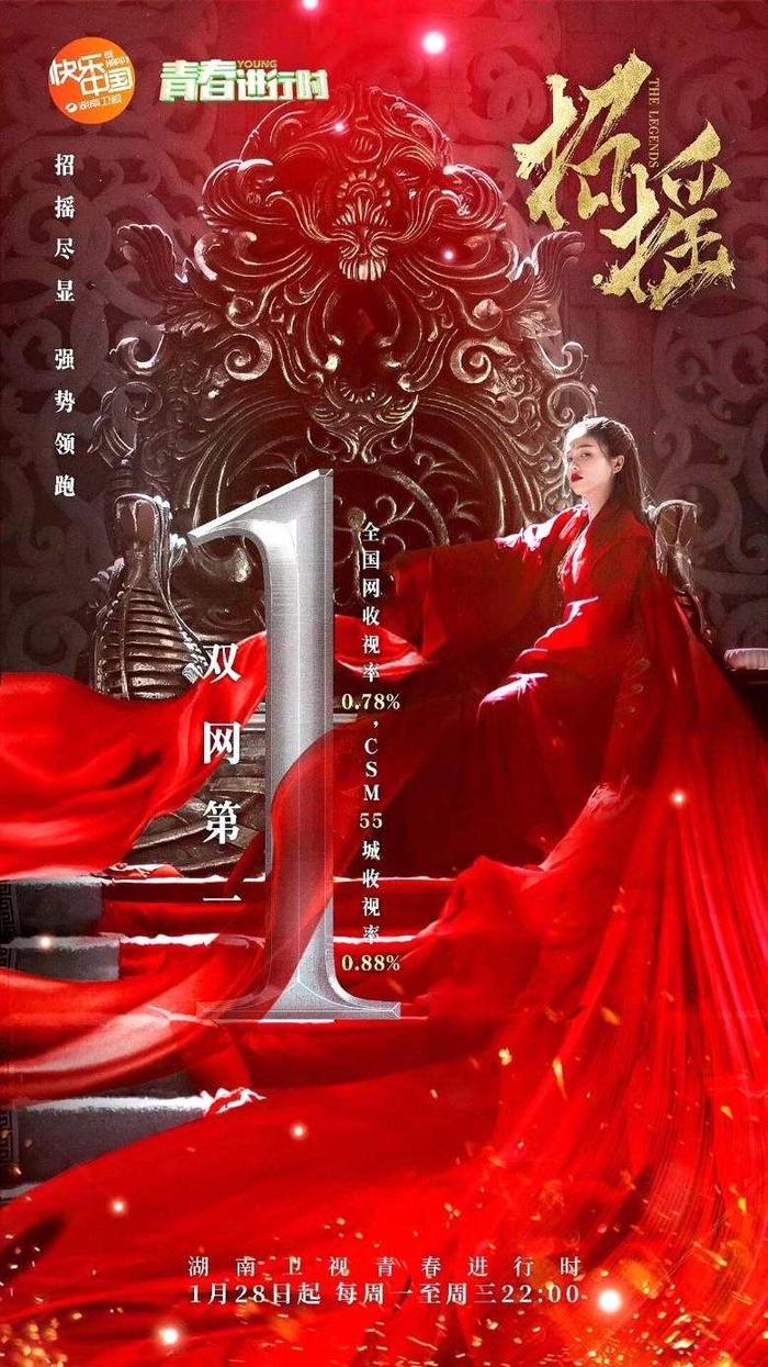 Mỹ nhân Hoa ngữ và màu đỏ vương quyền trong các bộ phim truyền hình ảnh 28