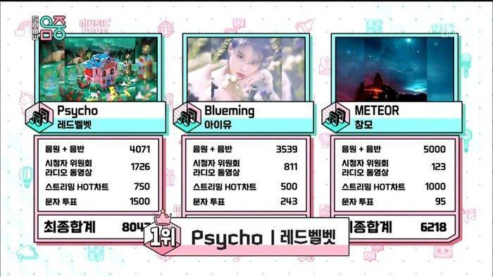 Chiến thắng gần đây của Red Velvet trên Music Core.