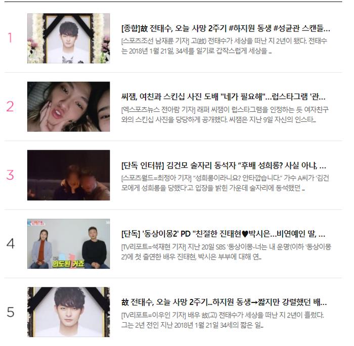 Bài báo về ngày giỗ thứ hai của nam ngôi sao đứng đầu bảng xếp hạng trên trang nhất của công thông tin Naver.