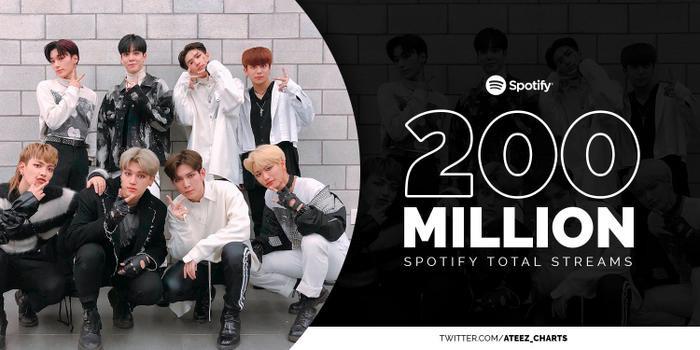 ATEEZ là nhóm nhạc nam tân binh đạt được 200 triệu lượt stream nhanh nhất trên Spotify.
