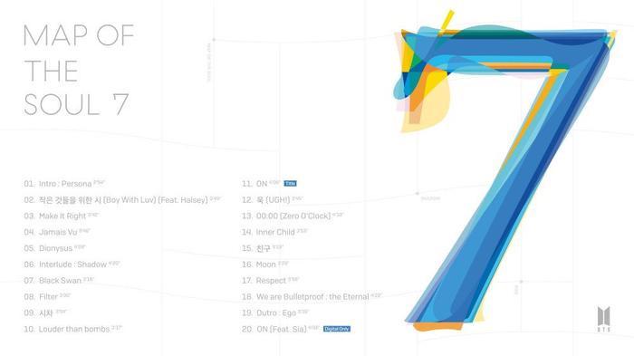 Map Of The Soul:7 sẽ chính thức lên kệ vào ngày 21/02/2020.