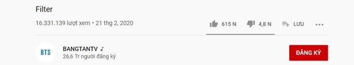 Filter của Jimin chính thức trở thành ca khúc solo của nghệ sĩ nam Kpop đạt nhiều lượt stream nhất YouTube Music