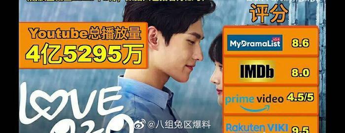 Top 5 phim truyền hình Hoa ngữ được yêu thích nhất ở nước ngoài: Yêu em từ cái nhìn đầu tiên dẫn đầu, huyền thoại phim cung đấu chốt danh sách! ảnh 1