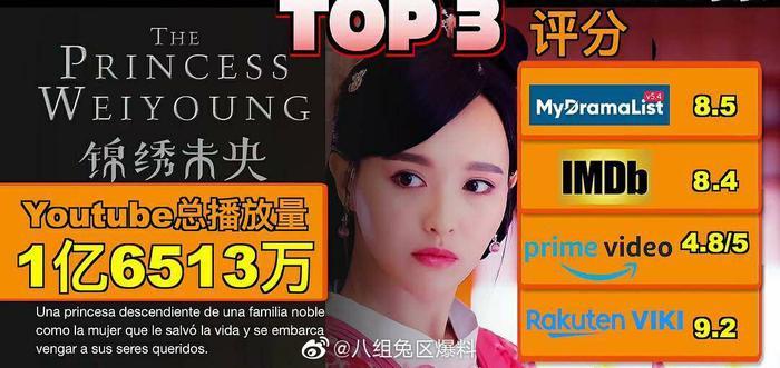 Top 5 phim truyền hình Hoa ngữ được yêu thích nhất ở nước ngoài: Yêu em từ cái nhìn đầu tiên dẫn đầu, huyền thoại phim cung đấu chốt danh sách! ảnh 5