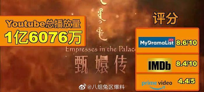 Top 5 phim truyền hình Hoa ngữ được yêu thích nhất ở nước ngoài: Yêu em từ cái nhìn đầu tiên dẫn đầu, huyền thoại phim cung đấu chốt danh sách! ảnh 9