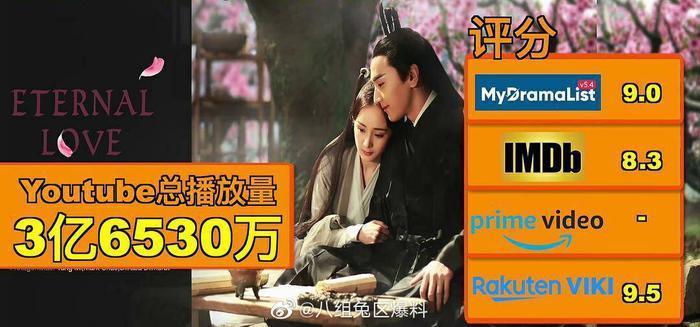 Top 5 phim truyền hình Hoa ngữ được yêu thích nhất ở nước ngoài: Yêu em từ cái nhìn đầu tiên dẫn đầu, huyền thoại phim cung đấu chốt danh sách! ảnh 3