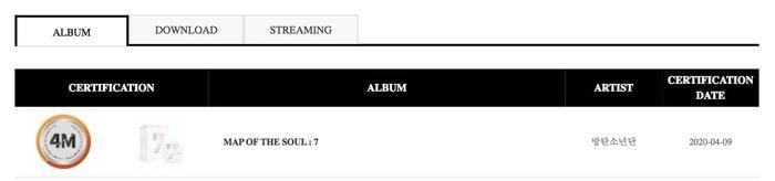 Thành tíchQuadruple Million trên Gaon của BTS.
