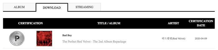 Chứng nhận Bạch kim của Red Velvet.