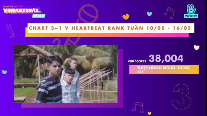 BXH V Heartbeat tuần: Lê Bảo Bình mất ngôi vương vào tay Erik, Jack tiếp tục an toàn trong top 3 ảnh 15
