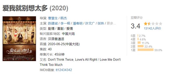 'Yêu tôi đừng nghĩ nhiều' của Trần Kiến Bân và Lý Nhất Đồng đạt mức điểm Douban thấp kỷ lục Ảnh 1