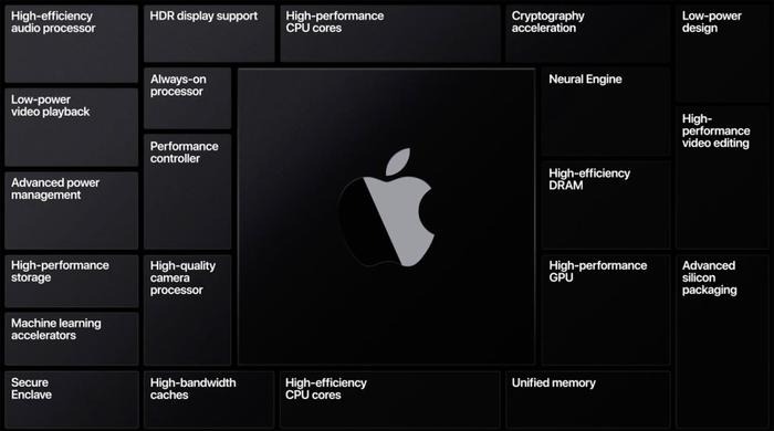 Đây là tất cả các sản phẩm Apple có thể sẽ trình làng trong sự kiện 15/9 Ảnh 21