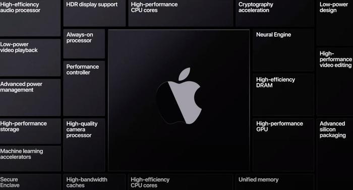 iPhone 12 sẽ vắng mắt tại sự kiện ngày mai 19/5 Ảnh 4
