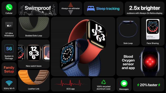 Apple trình làng Apple Watch 'xịn xò' chưa từng có, bổ sung thêm 2 màu mới Ảnh 7